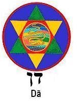 символ данова колена
